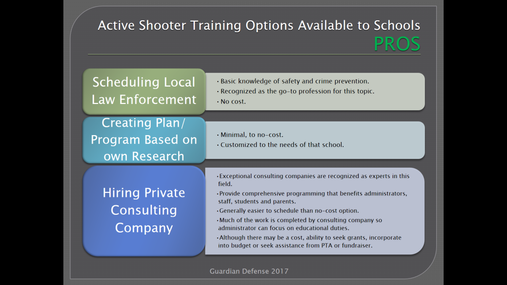 Choosing the right active shooter training program